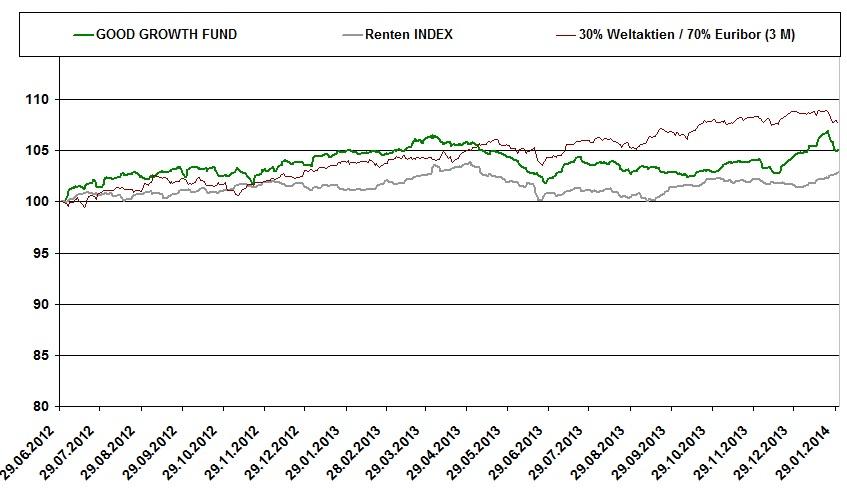 Chart-1-2014